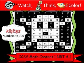 Jolly Roger Hundreds Chart to 120 - Watch, Think, Color! C