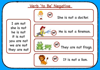 Jolly's Write Right - Writing Verb 'to Be' Sentences & Questions