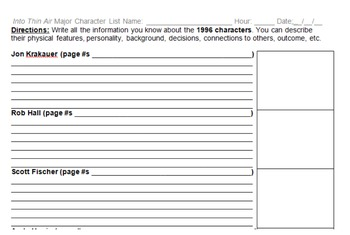 Jon Krakauer - Into Thin Air - 1996 and Historic Character Graphic Organizer