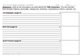 Jon Krakauer - Into Thin Air - Major 1996 Character Graphic Organizer