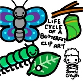 Jonny Crayon's Free Butterfly Life Cycle Clip Art