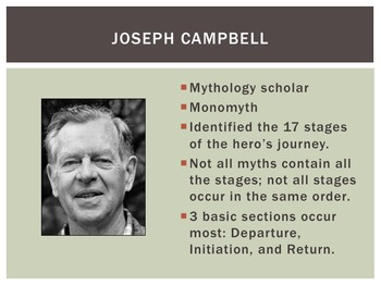 Joseph Campbell - The Hero's Journey - PowerPoint Notes