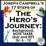 Joseph Campbell's 17 Steps of the Hero's Journey, GR. 6 - 12.  PPT, Notes, Quiz