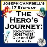 Joseph Campbell's 17 Steps of the Hero's Journey, GR. 6 -