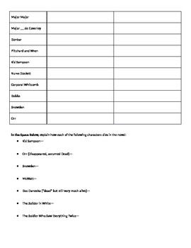 Joseph Heller's Catch-22--Character List Worksheet