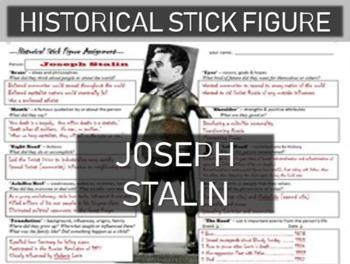 Joseph Stalin Historical Stick Figure (Mini-biography)