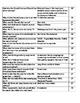 Joshua Dread Quiz - 252 Questions & Answers