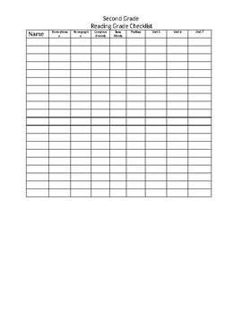 Jounreys Reading Checklist -3