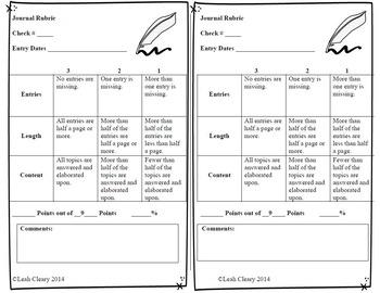 Journal Check Rubric