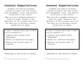 Journal Check Rubric and Journal Expectations