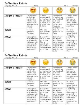 Journal Emoji Rubric