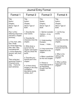 Journal Entry Formats