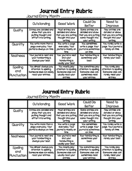 Journal Entry Rubric