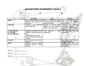 Journal Evaluation Rubric