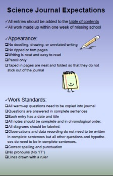 Journal Expectations for Math and Science Classes