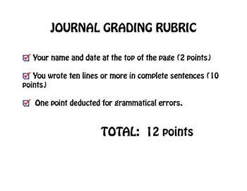 Journal Grading Rubric