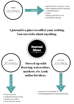 Journal Guide