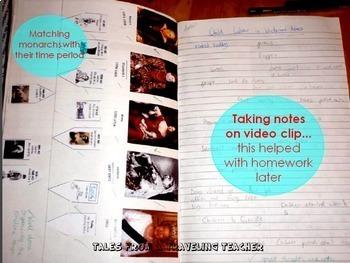 Interactive Notebook Ideas for Uppergrade Topics
