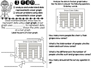 Journal Notes and Practice Pages: Picture Graphs, Bar Graphs and Line Plots