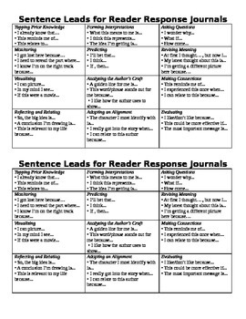Journal Prompts for Reluctant Readers