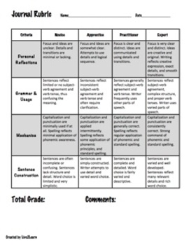 Journal Rubric for Intermediate grades