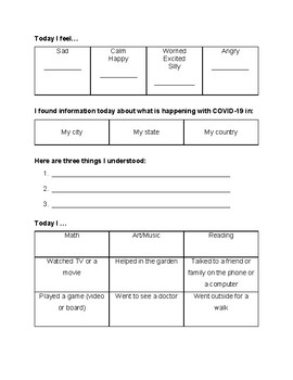Journal for COVID-19 Experiences for Students with Disabilities