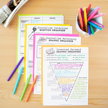 Journalism Graphic Organizers - Inverted Pyramid