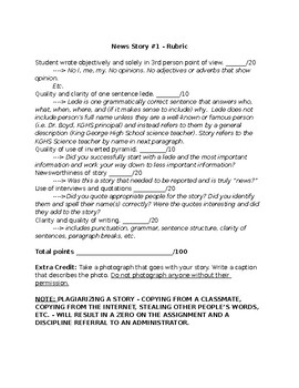Journalism / News Writing assignment sheet and rubric