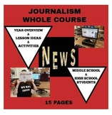 Journalism Whole Course Year Overview and Lesson Ideas: Di