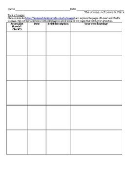 Journals of Lewis and Clark - Primary Source Activity