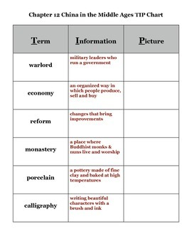 Journey Across Time Chap 12 Vocabulary TIP Chart