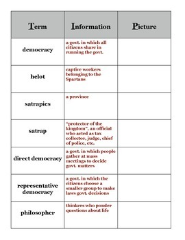 Journey Across Time Chap 4 Vocabulary TIP Chart