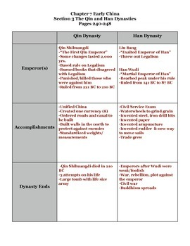 Journey Across Time Chap 7 Section 3 Qin and Han Dynasties
