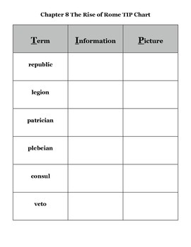Journey Across Time Chap 8 Vocabulary TIP Chart