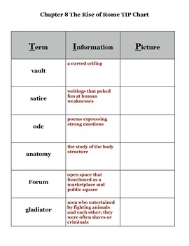 Journey Across Time Chap 9 Vocabulary TIP Chart
