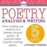 Journey Poems - Reading, Analyzing, and Writing