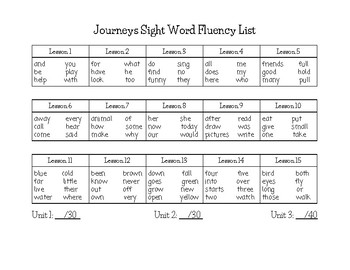 Journey Sight Word Fluency for Data Collection