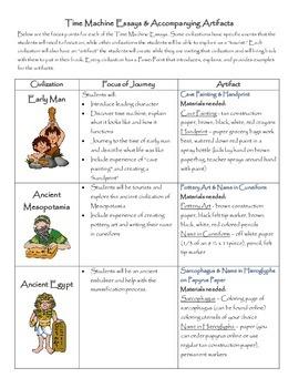 time machine teaching resources teachers pay teachers  time machine narrative essay prompts ancient civilizations