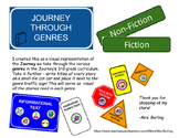 Journey Through Genres