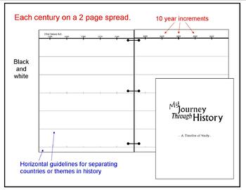Journey Through History Timeline - PDF Printable