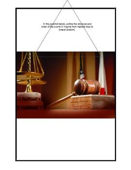 Journey Through Justice Court Web Quest