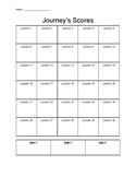 Journey Weekly Asessment Score Goal Sheet