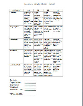 Journey in My Shoes- Rubric