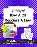 How a Bill Becomes a Law Journey Stations Activity