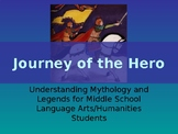 Journey of the Hero PowerPoint Presentation