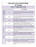 Journey's Curriculum Map- Second Grade