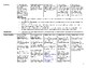 """Journey's Grade 2, Lesson 30 """"Now and Ben"""" editable lesson plan"""