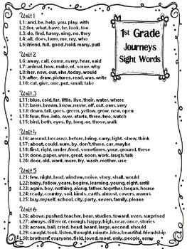Journeys Sight Words Reference Sheet - 1st Grade