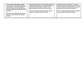 Journey's Unit 1, Lesson 1 Guided Reading Level Readers Lesson Plans