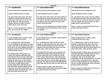 Journey's Unit 1, Lesson 2 Guided Reading Level Readers Lesson Plans